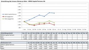 Performance Chart 1.HJ